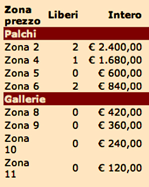Scala prices close up
