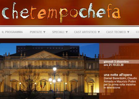Chetemp