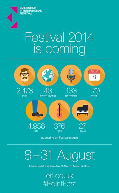 Eif-teaser-2014-infographics-600px