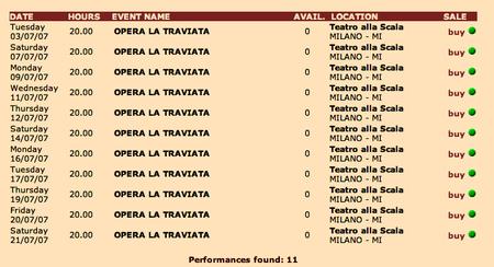 Traviata0